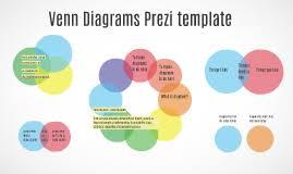 Venn Diagrams Infographics Prezi Template By Prezi