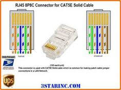 rj45 wiring diagram on tia eia 568a 568b standards for cat5e cable cat 5e cable diagram bing images