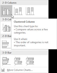 Create Clustered Bar Chart Excel Column Chart In Excel Easy Excel Tutorial