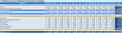 Projected Income Statement Template Is A Document That Shows