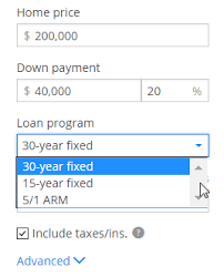 Figure Out Mortgage Payment 5 Alternative Ways To Use A Mortgage Calculator Zillow