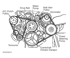 2002 ford focus serpentine belt diagram with photos large size