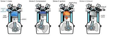 petrol engine how diesel works swengines career interest petrol engine how diesel works swengines career interest engine