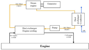 blok diagram of the proposed engine cooling system using 6 blok diagram of the proposed engine cooling system using exhaust heat which is controlled by a three way valve in the refrigerant circuit