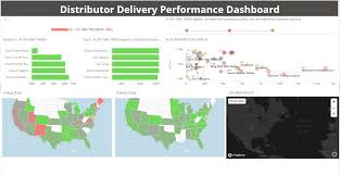 Create a kpi dashboard in excel. Supply Chain Dashboard Examples Kpi Templates Sisense