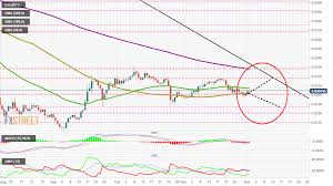 Eth Btc Live Chart Top 3 Price Prediction Bitcoin Ethereum Ripple Bitcoin