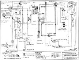 royal enfield bullet wiring diagram images royal enfield wiring diagram royal enfield bullet 500