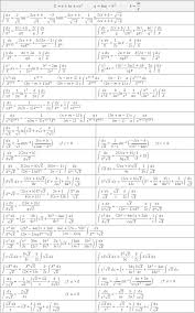 Derivations Integrals
