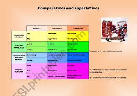 Superlatives Chart Comparatives And Superlatives Chart Esl Worksheet By Ilagam