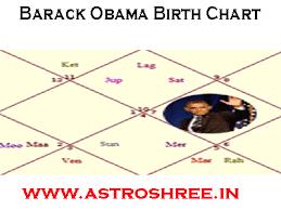 Barack Obama Astrology Astrologer Predictions Horoscope