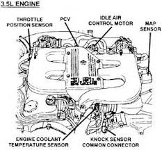 wiring diagram for 2004 nissan quest engine wiring diagram for dodge intrepid idle air control valve location on wiring diagram for 2004 nissan quest engine