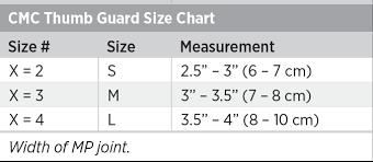 Cmc Thumb Guard Size Chart Breg Inc