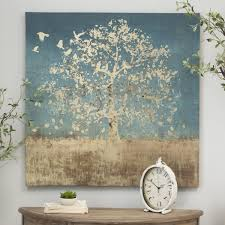 well known in the market to give your wall decor a new look for the new