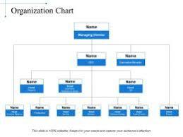 Create Org Chart In Google Slides Organization Charts Powerpoint Designs Organization Charts