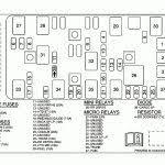 2000 archives carreviewsandreleasedate com 2000 Malibu Fuse Box chevy malibu classic where is the fuel pump relay switch located for 2000 chevy malibu fuse 2000 malibu fuse box location