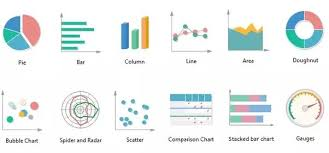 Web Design Charts Graphs 68 New Gallery Of Types Of Graphs And Charts Types Of