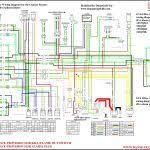chinese atv wiring harness diagram simplified shapes chinese atv chinese atv wiring harness diagram simplified shapes chinese atv wiring diagram 50cc image