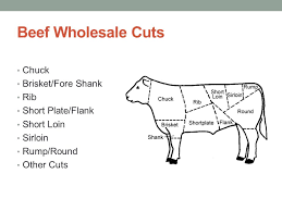 beef wholesale cuts. Unique Cuts 4 Beef Wholesale  For Cuts