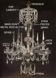 smart chandelier parts elegant best lamp styles images on than unique ideas vintage antique brass ima