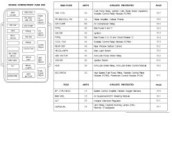 04 navigator fuse diagram wiring library 2000 lincoln navigator fuse box schematic wiring diagrams u2022 2000 lincoln fuse box diagram 2000
