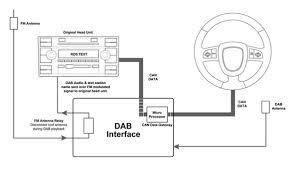 citroen berlingo van radio wiring citroen image citroen berlingo wiring diagram wiring diagram on citroen berlingo van radio wiring