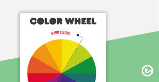 A suggested activity is to print the color wheel template on each of the 3 primary and 3 secondary colors of printer paper. 12 Part Colour Wheel And Colour Theory