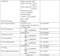 How To Prepare An Estimate Prepare An Approximate Estimate For G 6 Residential