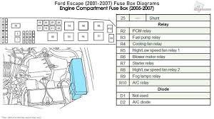 Ford Escape (2001-2007) Fuse Box Diagrams - YouTube