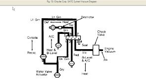 stereo wiring diagram for dodge durango wirdig dodge durango stereo wiring diagram additionally 2002 dodge durango
