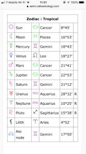 Why Do I Feel Like A Scorpio When Its Not In My Chart Im