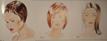 My Make Up Corner Le Forme Del Viso Rotondo Manuale Di Stile