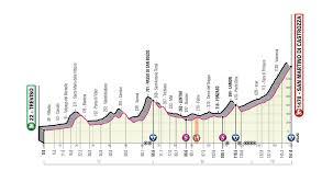 Giro d'Italia 2019 19 tappa oggi   Presentazione, altimetria e difficoltà