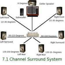 surround sound setup part media center speakers fluance surround sound home theater 5 speaker system model avhtb