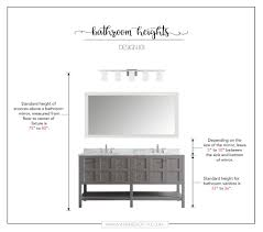 blog inforgraphic bathroom design interior design howto guide decorating renovation new construction bath vanity dimensions