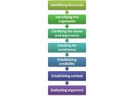 audio essay writing basics