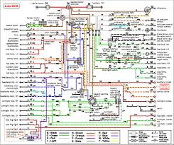 land rover discovery wiring diagram pdf land land rover electrical wiring diagrams land wiring diagrams cars on land rover discovery wiring diagram