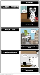 stuart little book summary storyboard activities stuart little character traits graphic organizer