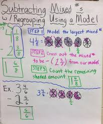 4 Nf 3 Adding Subtracting Fractions Lessons Tes Teach