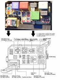 toyota corolla fuse boxes locations years 2002 to 2015 and fuse 2002 toyota corolla radio fuse at 2002 Toyota Corolla Fuse Box Location
