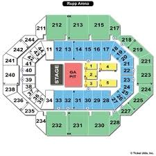 Disney On Ice Rupp Arena Seating Chart 49 Most Popular Rupp Arena Seat Numbers