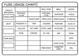 2000 Mirage Fuse Diagram Indian Air Force