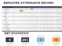 Employee Attendance Tracker Excel Template Employee