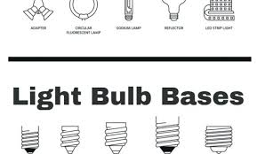 Light Bulb Types Chart