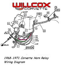 1971 corvette horn relay wiring diagram Car Horn Relay Wiring Diagram How Does a Car Horn Work Diagram