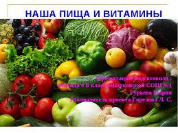Детский проект по окружающему миру Наша пища и витамины  слайда 1 НАША ПИЩА И ВИТАМИНЫ Презентацию подготовила ученица 4 Б класса Шатковской