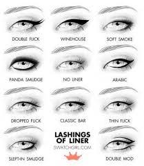 Eyeliner Chart Eyeliner Chart Make Up Skin Makeup Eye Makeup Eye