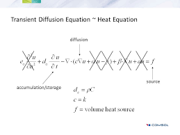 transient diffusion equation heat equation