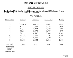 Wic Chart Income Wic 2018 2019 Income Guidelines Goodwin Community Health