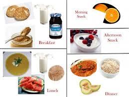 1200 Calorie Diet Chart 1200 Calorie Diabetic Diet Plan Saturday Healthy Diet
