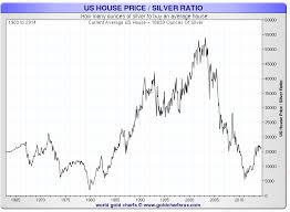 Homes Priced In Ounces Of Silver Smaulgld